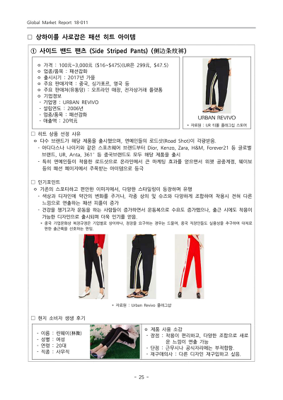 444bd9c928e 패션 - Global.. Market.. Report.. 18-011