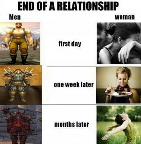 Break up after 3 months dating. Dating for one night.