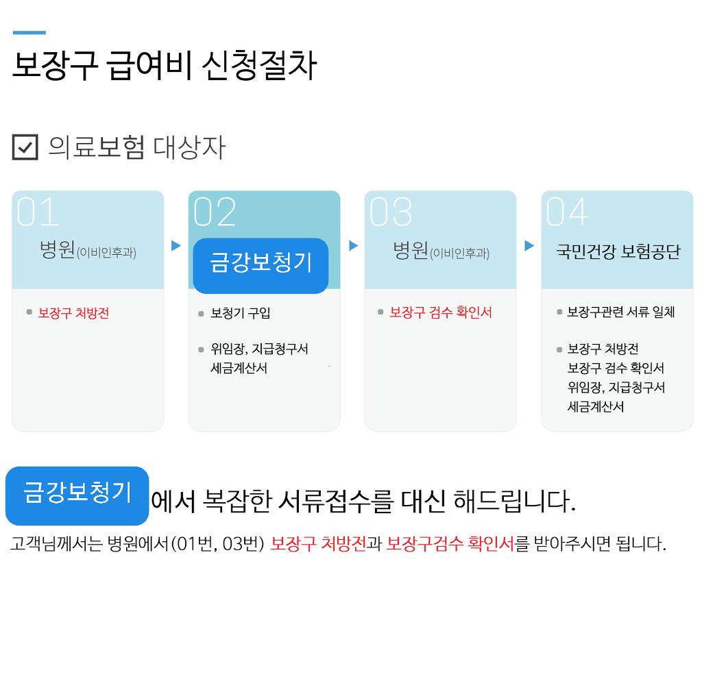 금강 목포보청기, 난청엔보청기 목포센터 2020년 개정 보청기 지원금(보조금)안내